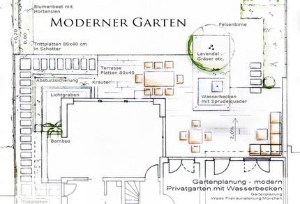 hausgarten modern, gartenplan, renate waas, gartenplaner, münchen, Garten ideen