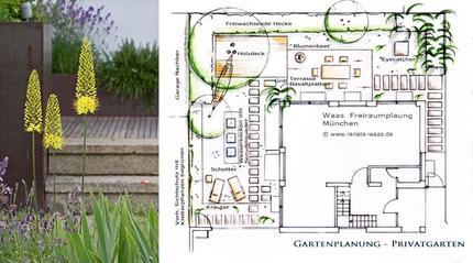 Garten planen lassen for Gartengestaltung planen